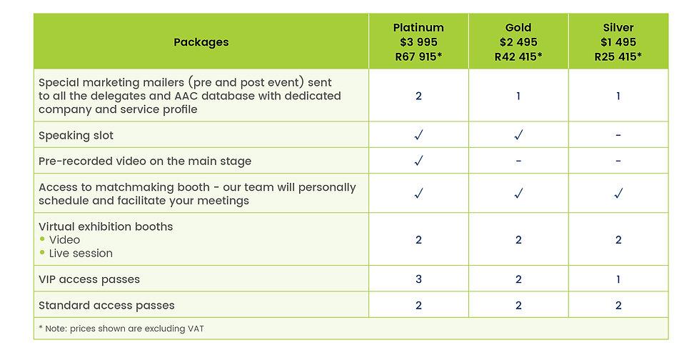 Copy of USD & ZAR Package Deals.jpg