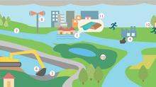 ¿Cómo enfrentar una inundación y otros desastres naturales?