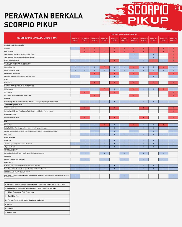 Perawatan Scorpio-07.png