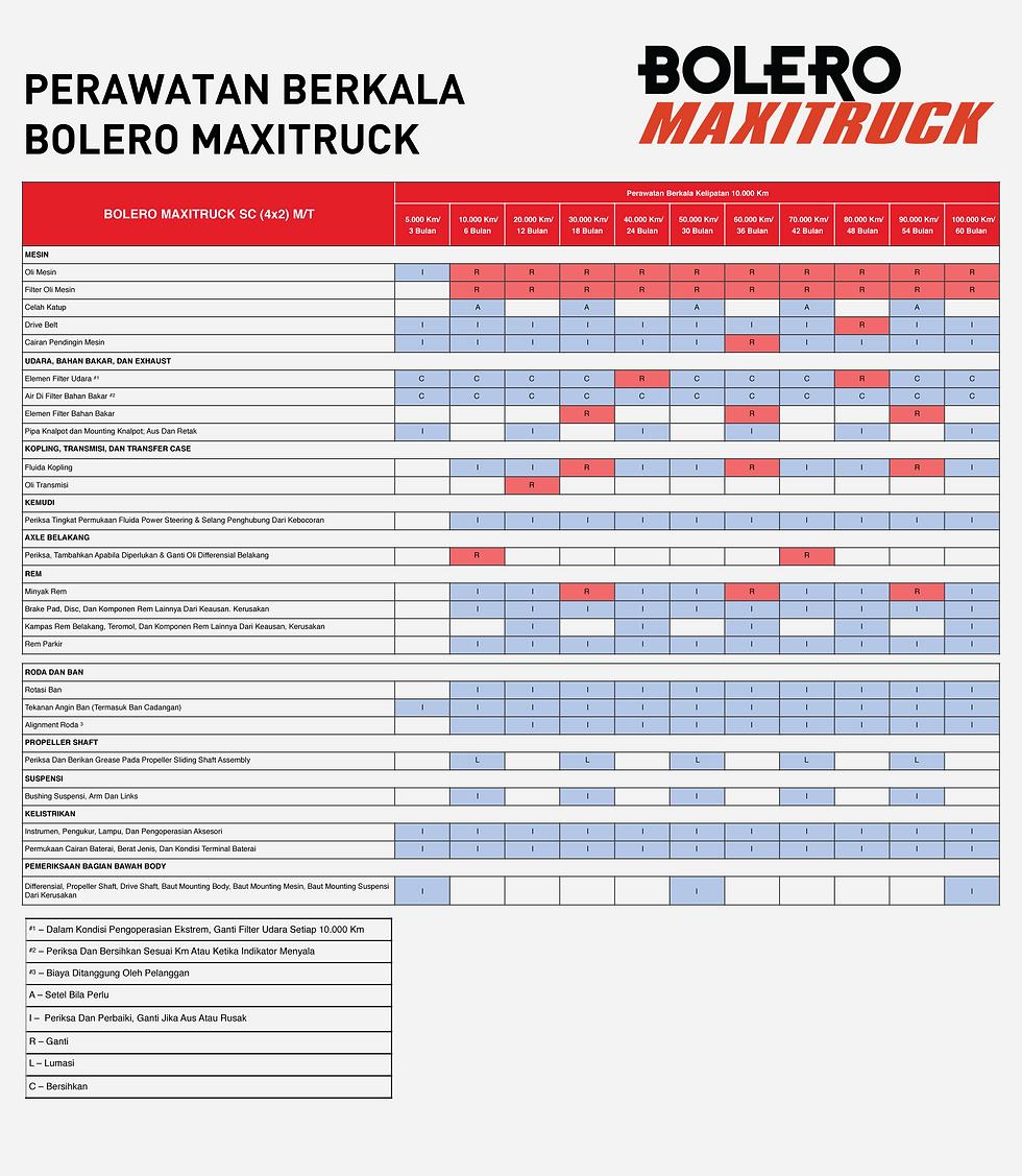 Perawatan Bolero-08.png