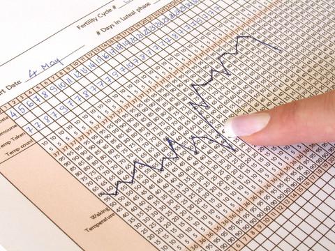 La courbe de température basale et l'acupuncture