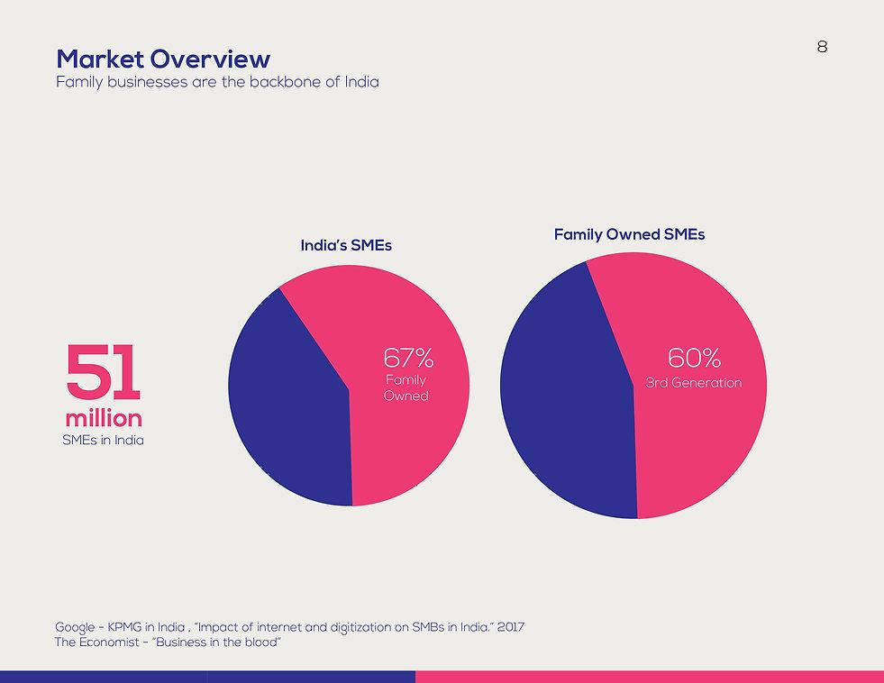 Market Overview.jpg
