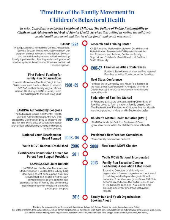 Timeline-infographic.jpg