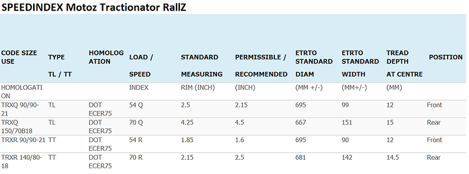 Speedindex RallZ.png