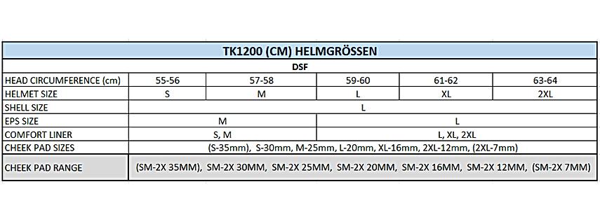 TK1200_Helm_Grössentabelle_CM.png