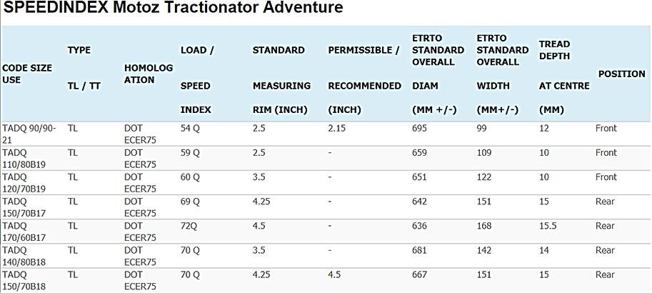 Speedindex Adventure.png