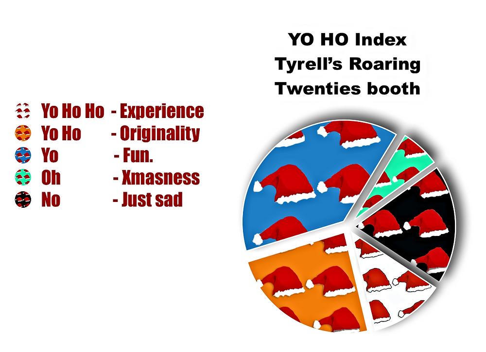 Tyrell's crisps Yo Ho score