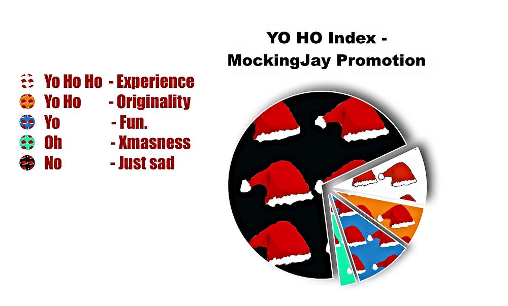MockingJay Yo Ho score