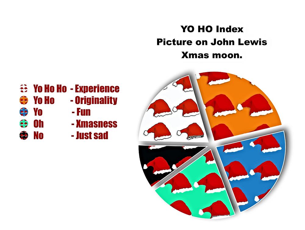 Yo Ho index John Lewis