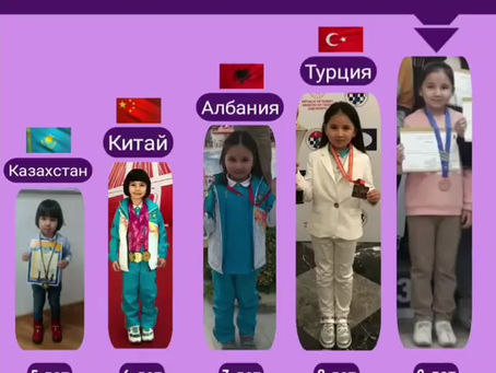 Молодежный чемпионат города Алматы