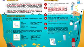 Test Kit Analisa Nitrate dan Nitrite Air