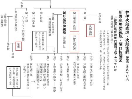 ★新史料の抜粋・相関図、朝日新聞記事掲載