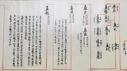 井伊氏族系図伝記3