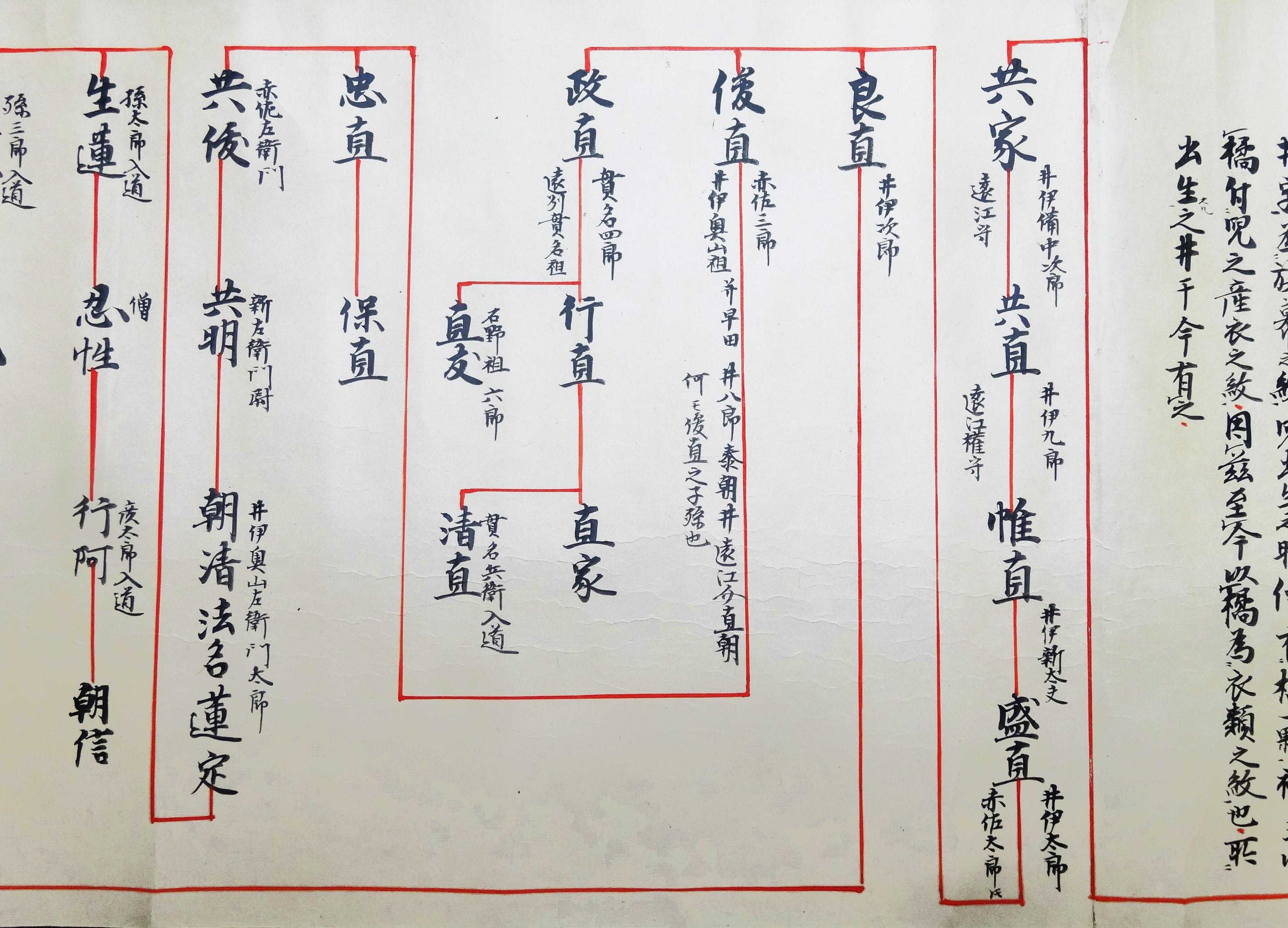 井伊氏族系図伝記2
