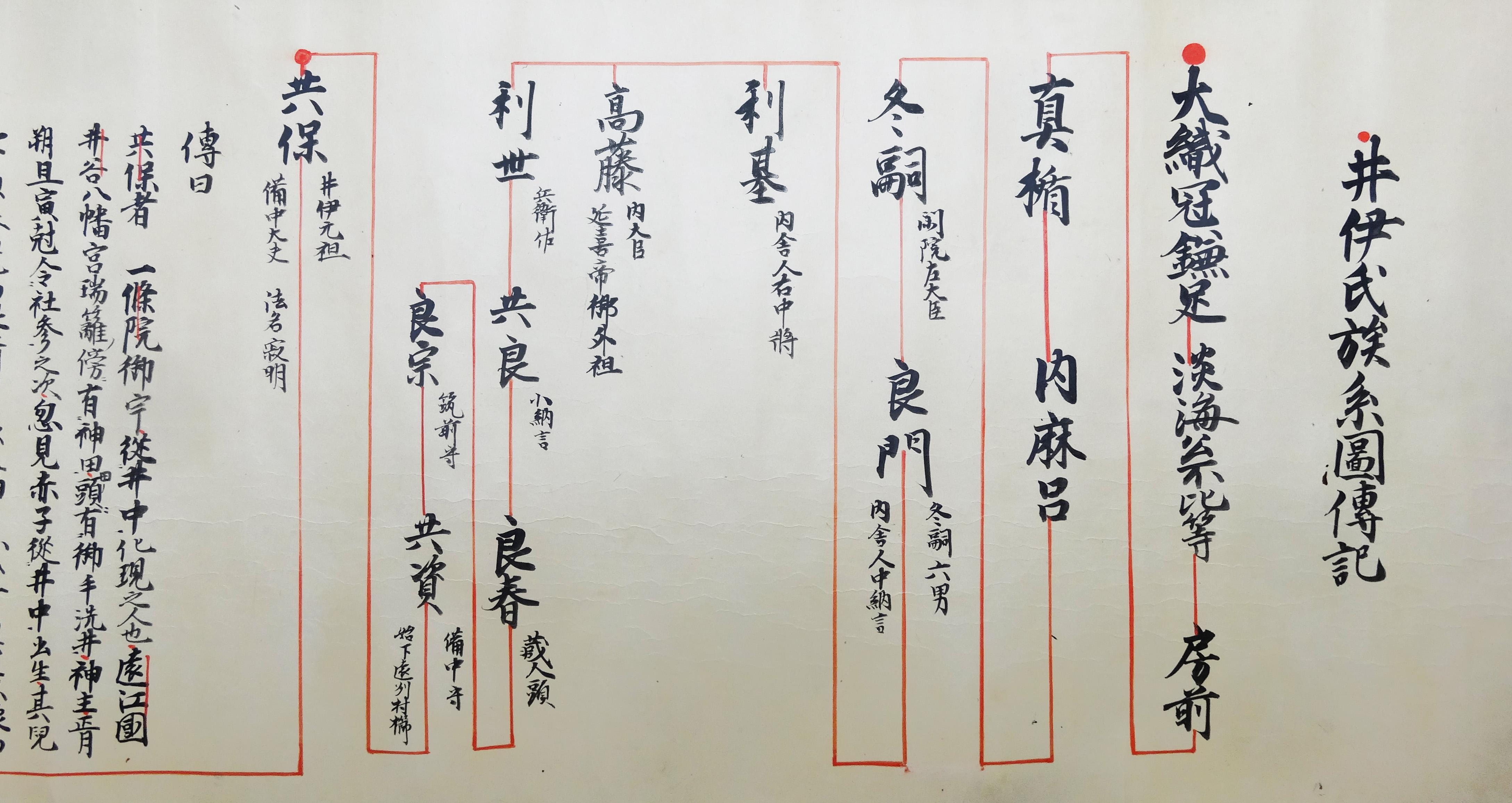 井伊氏族系図伝記(岡本宣就撰)