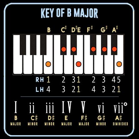 B Major