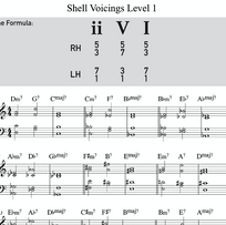 Shell Voicings