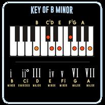 B Minor
