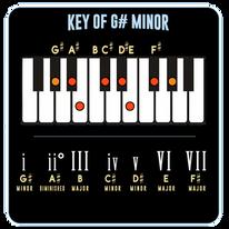 G# Minor