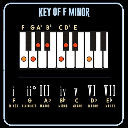 F Minor