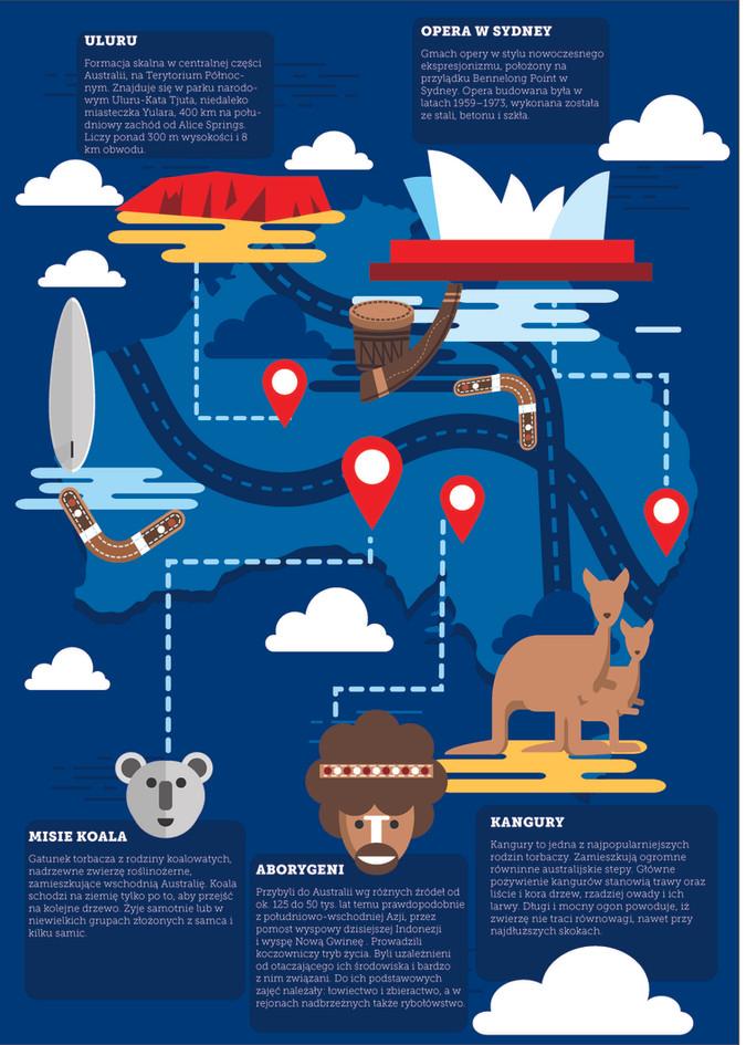 infografika australia moje_Strona_2.jpg