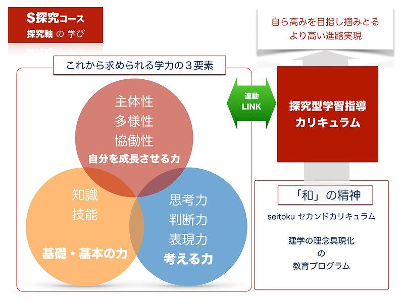 20180901新コース解説.004.jpeg