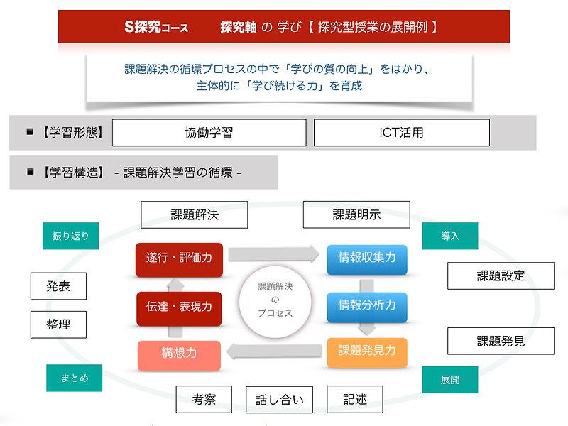 20180901新コース解説.006.jpeg