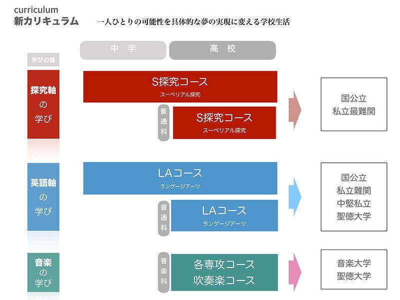 20180901新コース解説.001.jpeg