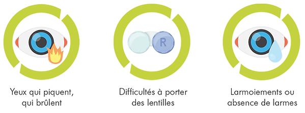Symptômes de la sécheresse oculaire - lipiview strasborg