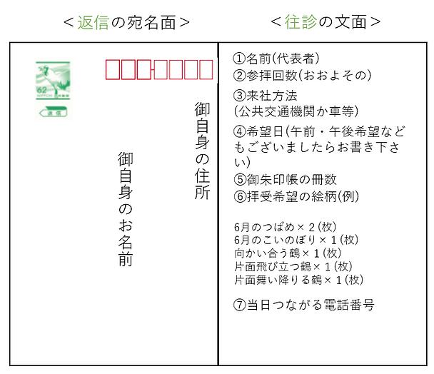 スクリーンショット 2021-05-15 102443 6gatu2.png