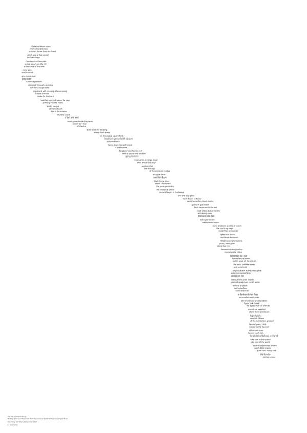 Word-map (Hill of Streams Renga)