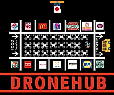 DRONEHUB (1).png