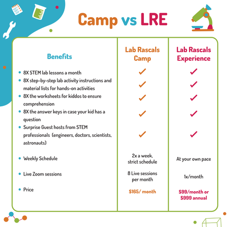 LRE Flyer 2-03.png
