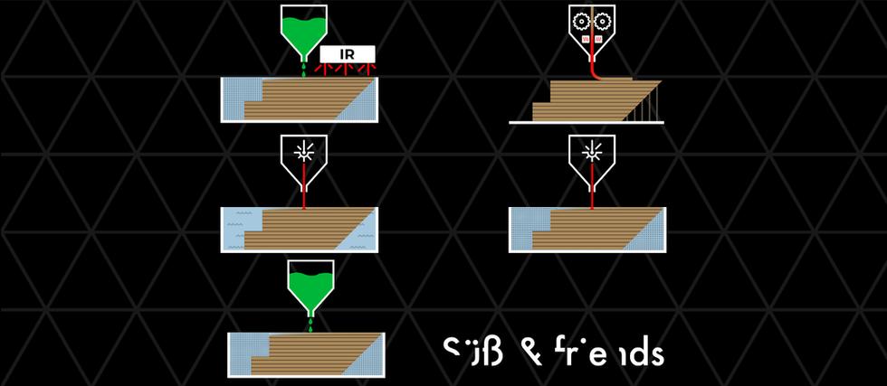 Von FDM bis SLS - Das sind die wichtigsten 3D-Druck Verfahren im Überblick