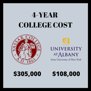 College, college admissions, higher education, tuition, student loans, college consulting