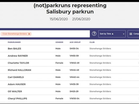 (not) Parkrun is here!
