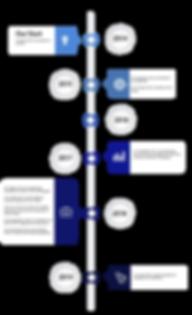 roadmap copy-01.png