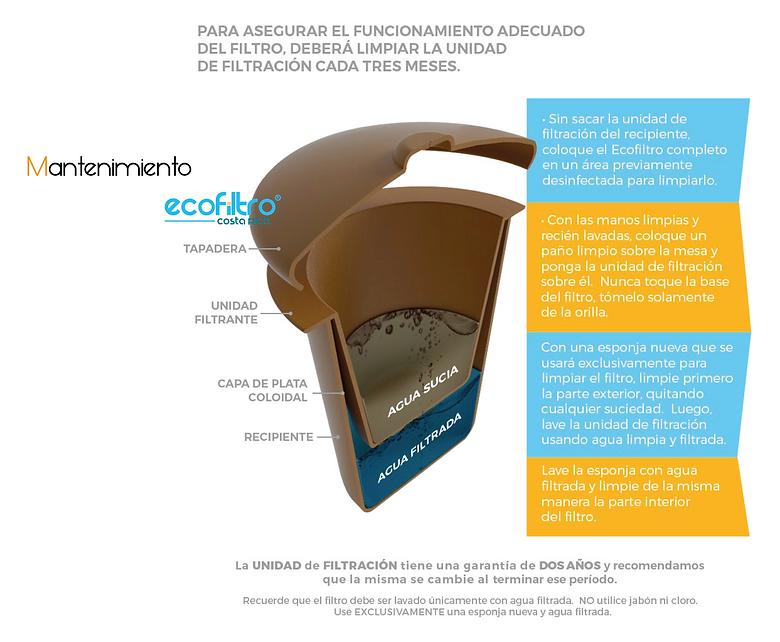 Mantenimiento Ecofiltro