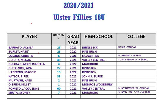 new 18u fillies roster updated.jpg