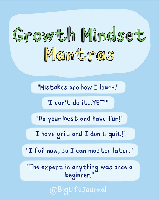 Mantras growth.png