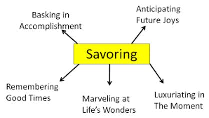 Savoring2.png