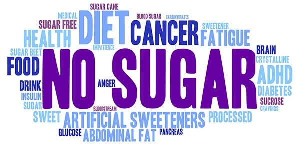 sugar-cancer-relationship.jpg