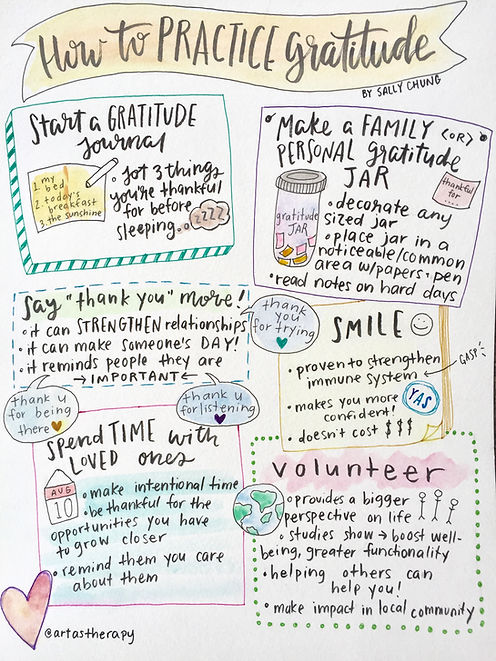gratitude+info-graphic.jpg