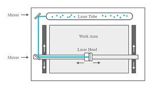 workingarea laserl500.JPG