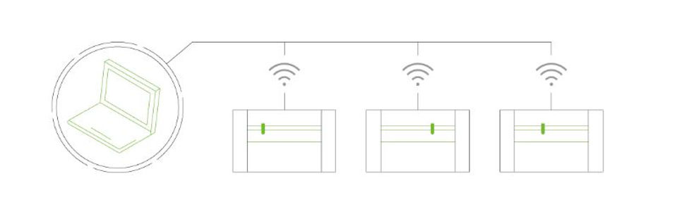 Deliverse laser Systems Wi-Fi