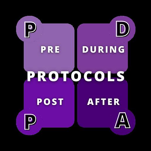 RCC Training Protocols