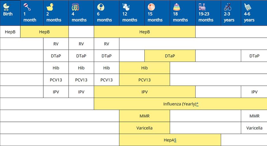 Vaccine Timeline.png