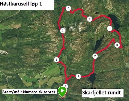 Ukas løp uke 24: Skarfjellet rundt