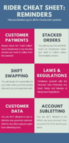 Rider Cheat Sheet - Reminders.PNG