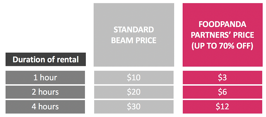 Beam Prices.png